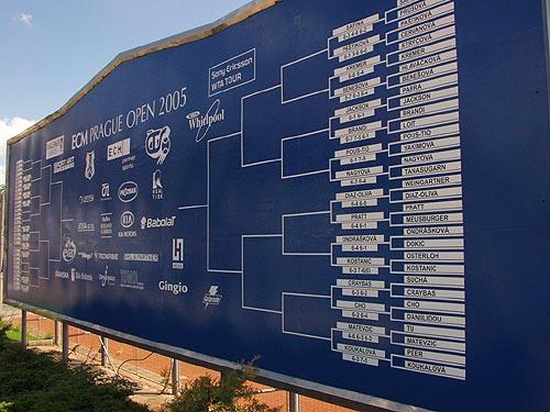 Hrací plán ECM Prague Open 2005